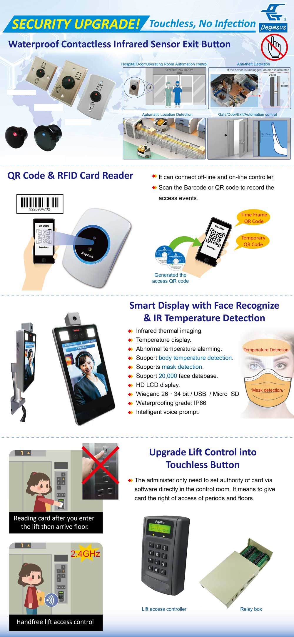 Security upgrade! Touchless, No Infection new solutions - Made in Taiwan
